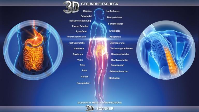 3D-Ganzkörperscan  analysiert die Ursachen der Symptome